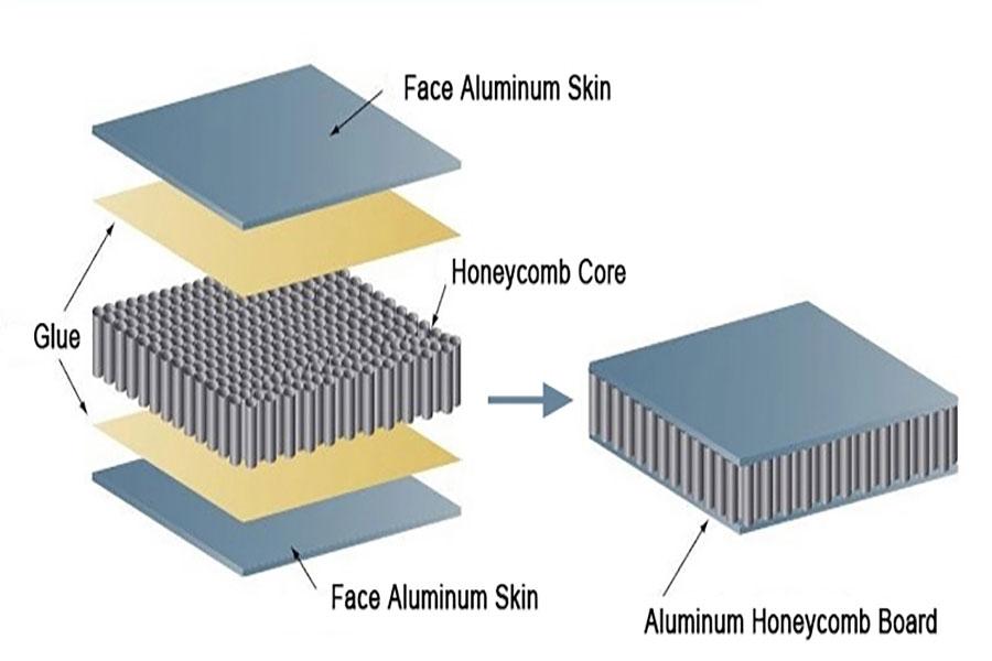 honey comp composite